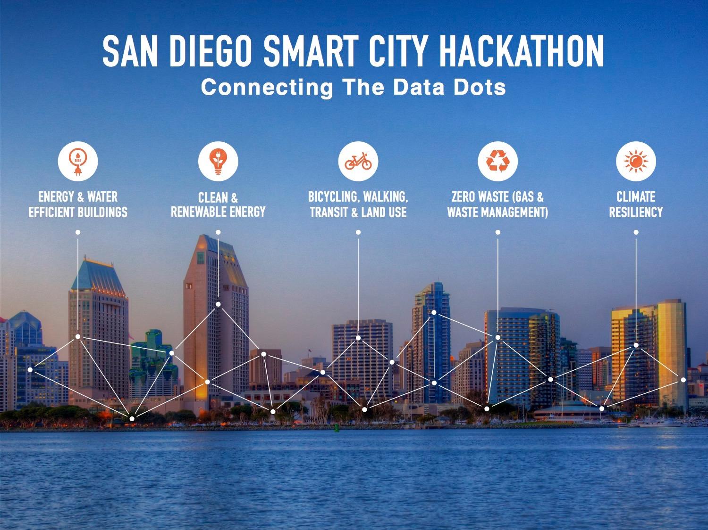SmartCity_SDOverview_nologo